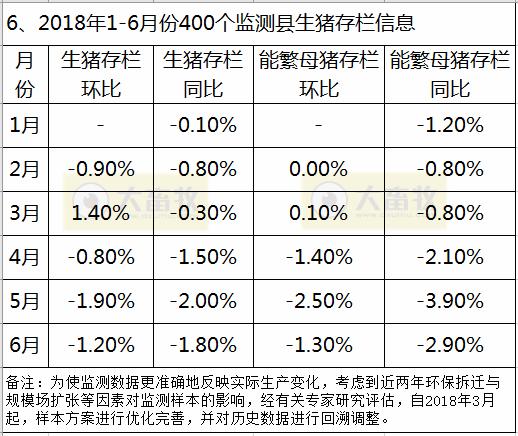 2018年7月第2周禽畜产品和饲料集贸市场价格情况-大畜牧